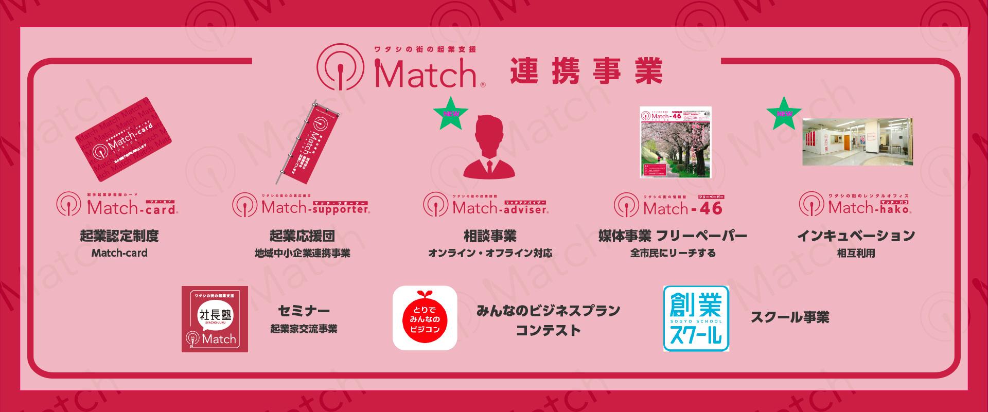 matchとは はじめに 取手 龍ヶ崎の起業支援 レンタルスペース match